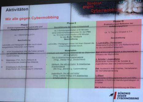 bündniss gegen cybermobbing